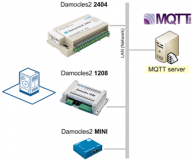 Damocles2_MQTT_server_ethernet_IO_web_relay_350_1