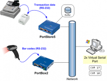 PortStore5_virtual_serial_port_buffered_1