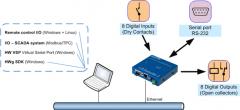 IO_controller2_PC_1