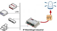 IP_WDT2_PING_monitor_400_1
