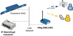IP_WatchDog2_Ind_SMS_GW_550_1