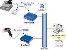 PortStore5_virtual_serial_port_buffered_1