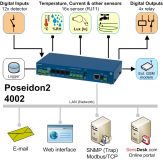 Poseidon2_4002_icons_1