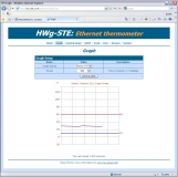 HWg_STE_PoE_graph_1
