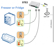 STE2_Freezer_WiFi_Temperature_monitoring_300_1