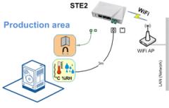 STE2_Production_area_WiFi_Temperature_monitoring_300_1